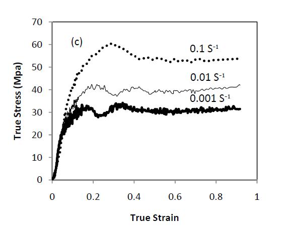 stress strain data-4130 steel