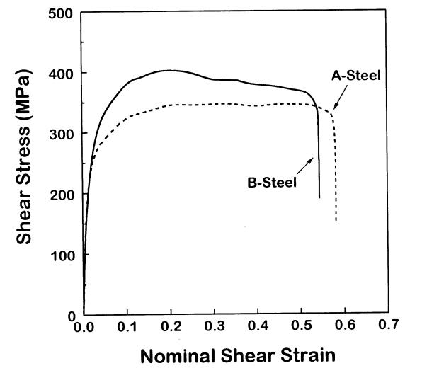 1010 steel