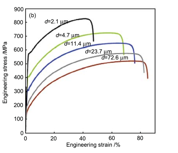 2012 fiat 500 wiring diagram  fiat  auto fuse box diagram