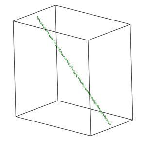 LAMMPS Polymer - EVOCD